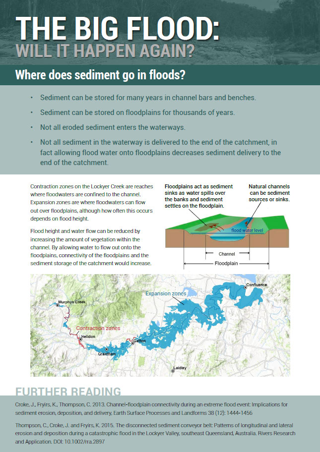 Where does sediment go in floods?