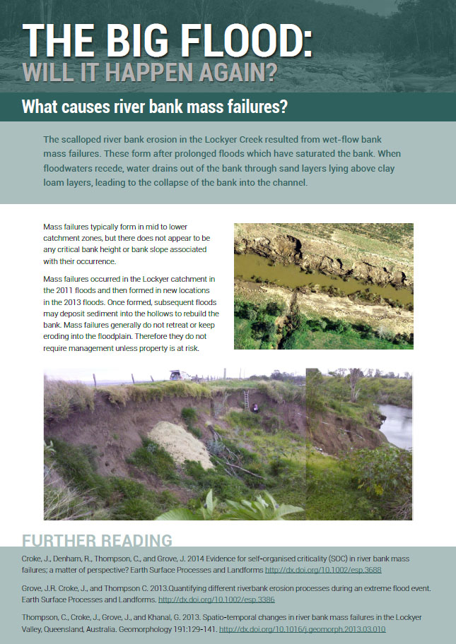 What causes river bank mass failures?