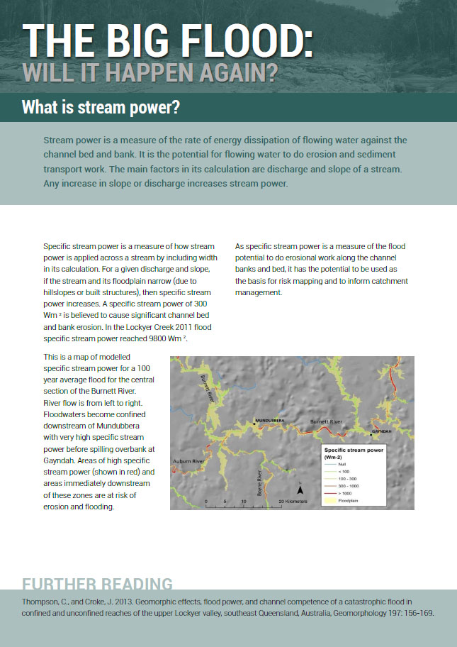 What is stream power?