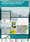 Developing catchment resilience Poster