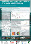 Geomorphic river change poster